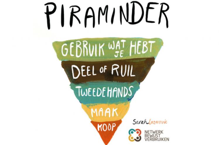piramider_netwerk_bewust_verbruiken